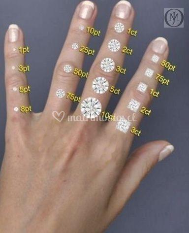 Medida diamante