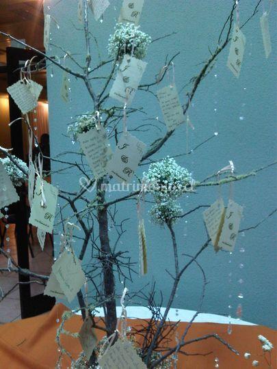 Árbol de los buenos deseos