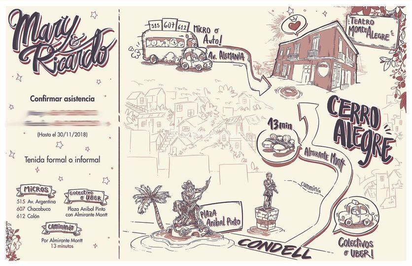 Diseño de invitación (mapa)