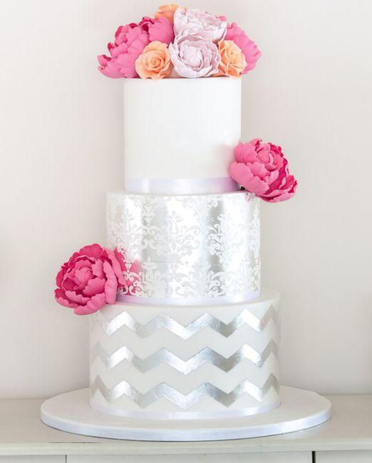 ¿Cuál de ESTAS tortas es tu favorita? 1