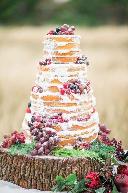 ¿Cuál de ESTAS tortas es tu favorita? 2