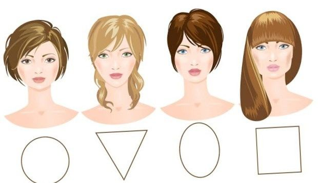¿Cómo es la forma de tu cara? 1