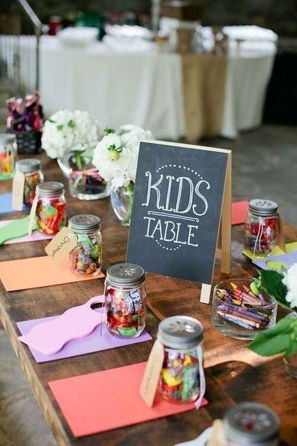 ¿Qué incluirías en la mesa de los niños? 1