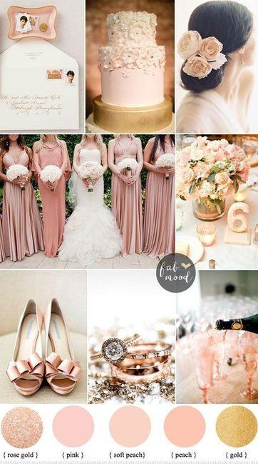 Test: Descubre el color ideal para tu matrimonio - RESULTADOS 2