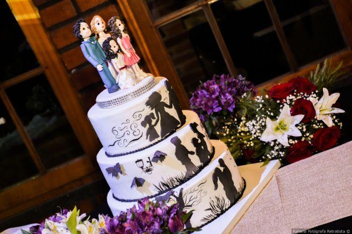 ¡Juégatela por una de estas tortas! 2