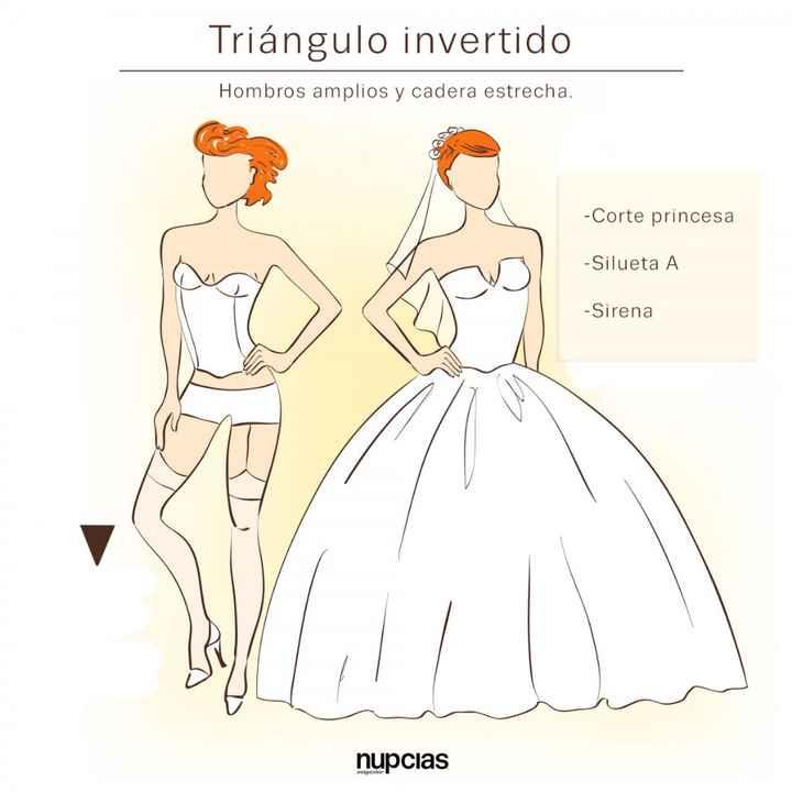 Cuerpo tipo triangulo invertido