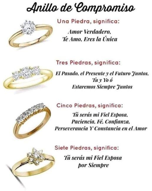 5dd3650ce0f2 Significado anillos de compromiso