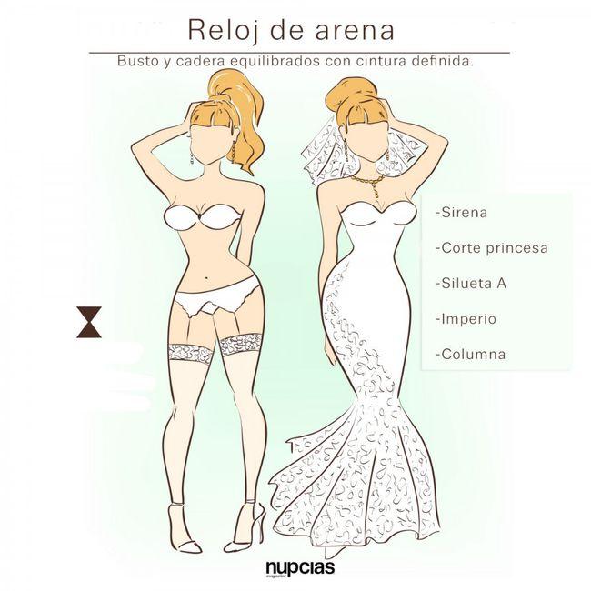 Vestidos según la forma del cuerpo 3