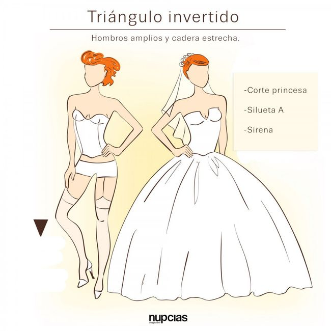 Vestidos según la forma del cuerpo 4