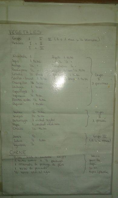 tabla de control de peso y talla en bebes