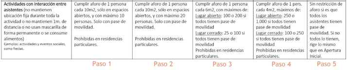 """Actualización plan """"paso a Paso"""" - 1"""