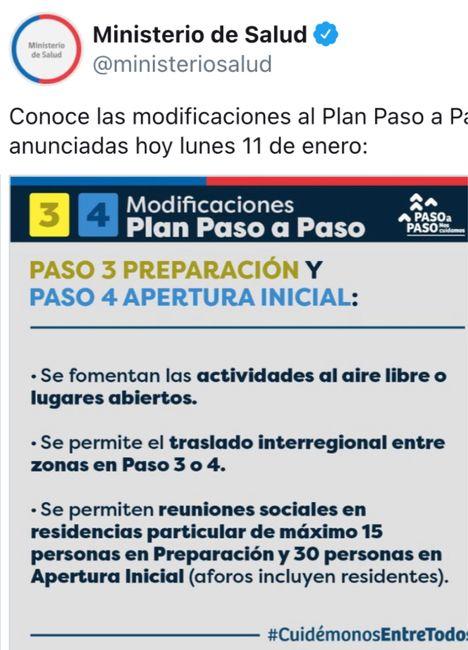 Según los cambios en el Plan Pasó a Paso - 1