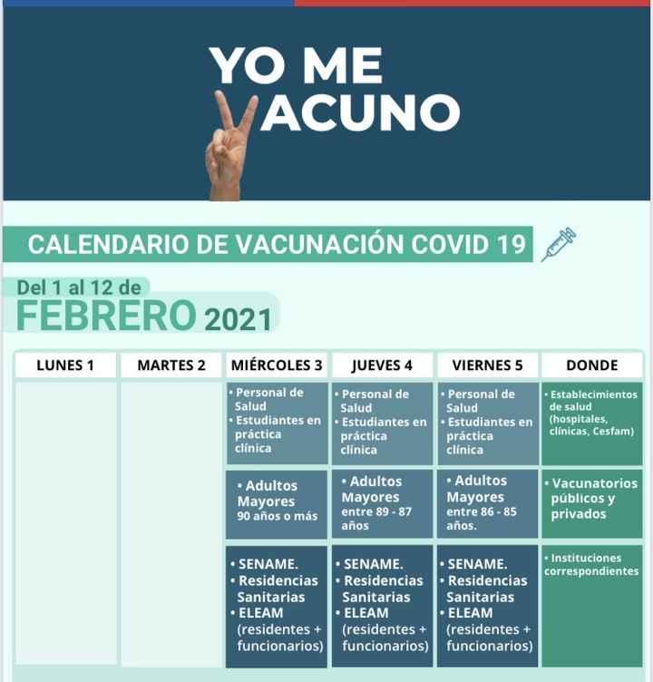 Calendario de Vacunación Covid-19 💉 - 1