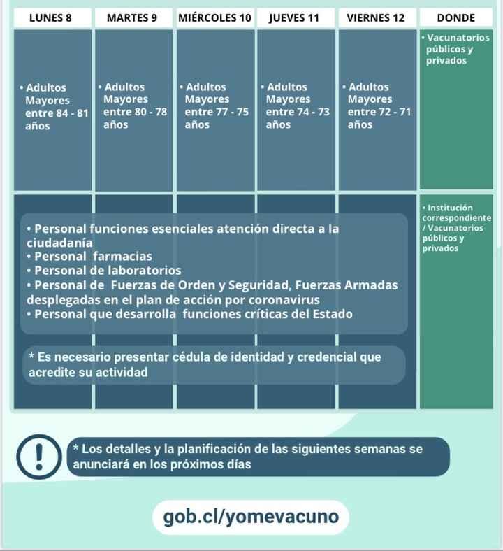 Calendario de Vacunación Covid-19 💉 - 2